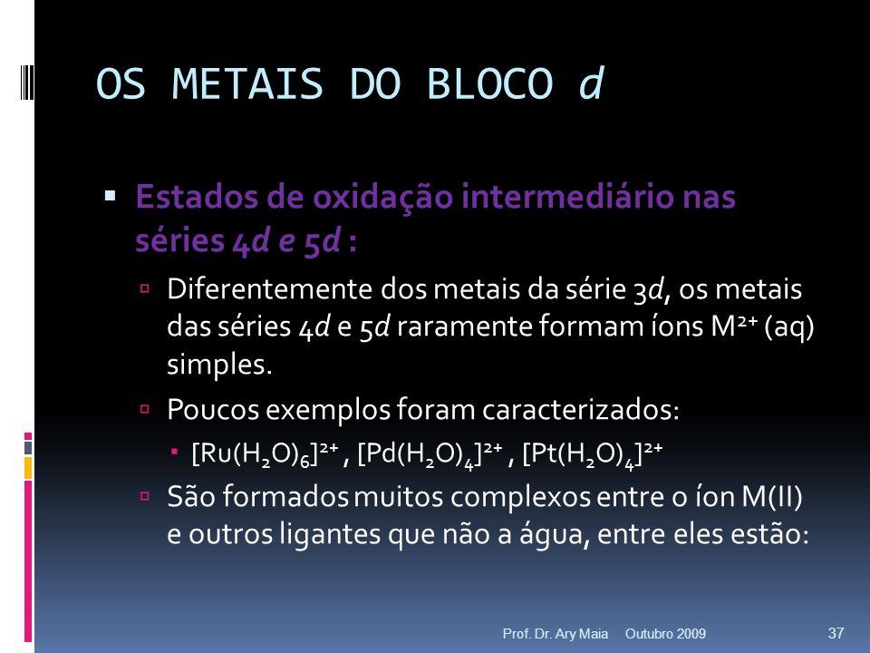 OS METAIS DO BLOCO d Estados de oxidação intermediário nas séries 4d e 5d : Diferentemente dos metais da série 3d, os metais das séries 4d e 5d raramente formam íons M 2+ (aq) simples.
