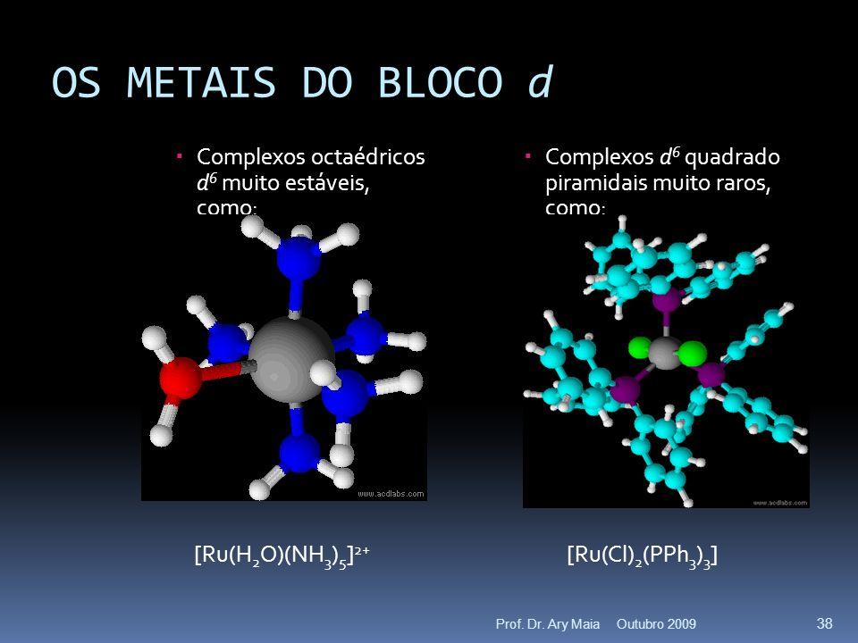 OS METAIS DO BLOCO d Complexos octaédricos d 6 muito estáveis, como: [Ru(H 2 O)(NH 3 ) 5 ] 2+ Complexos d 6 quadrado piramidais muito raros, como: [Ru(Cl) 2 (PPh 3 ) 3 ] Prof.