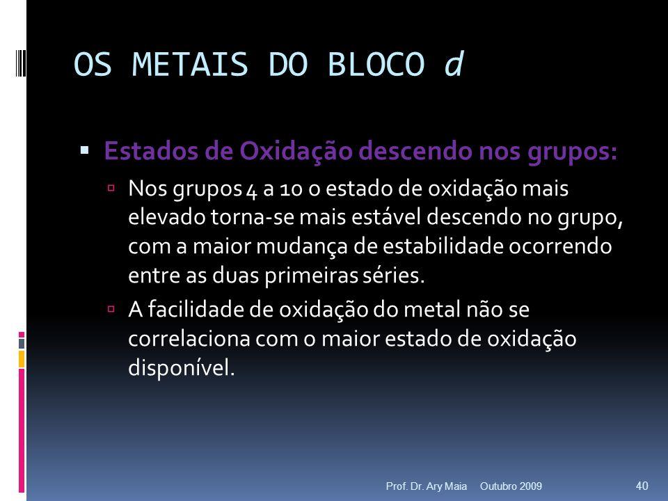 OS METAIS DO BLOCO d Estados de Oxidação descendo nos grupos: Nos grupos 4 a 10 o estado de oxidação mais elevado torna-se mais estável descendo no grupo, com a maior mudança de estabilidade ocorrendo entre as duas primeiras séries.