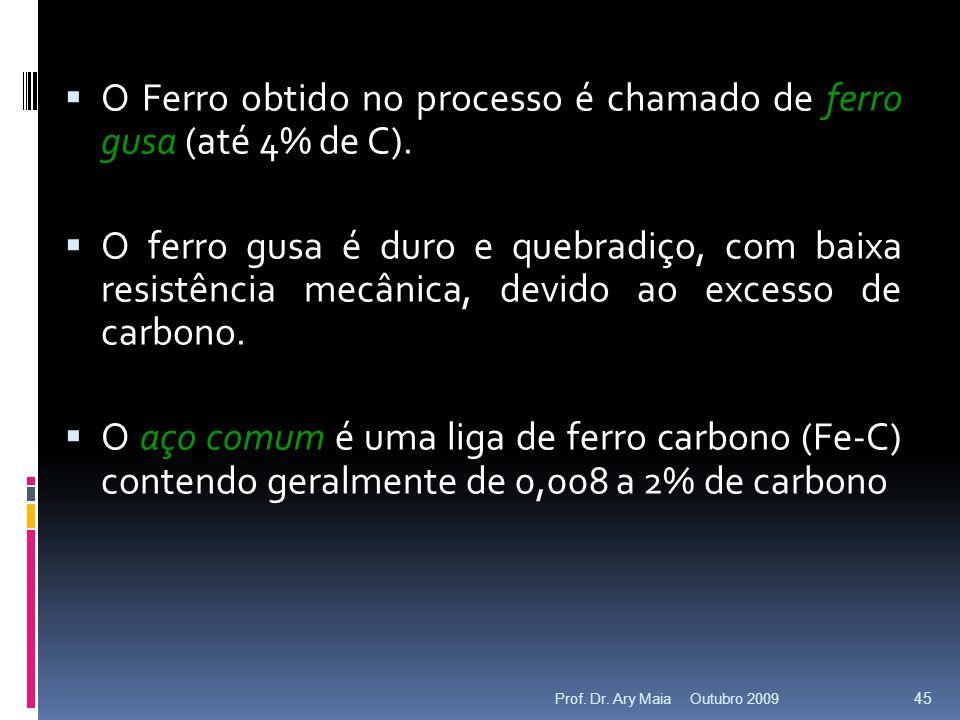 O Ferro obtido no processo é chamado de ferro gusa (até 4% de C).