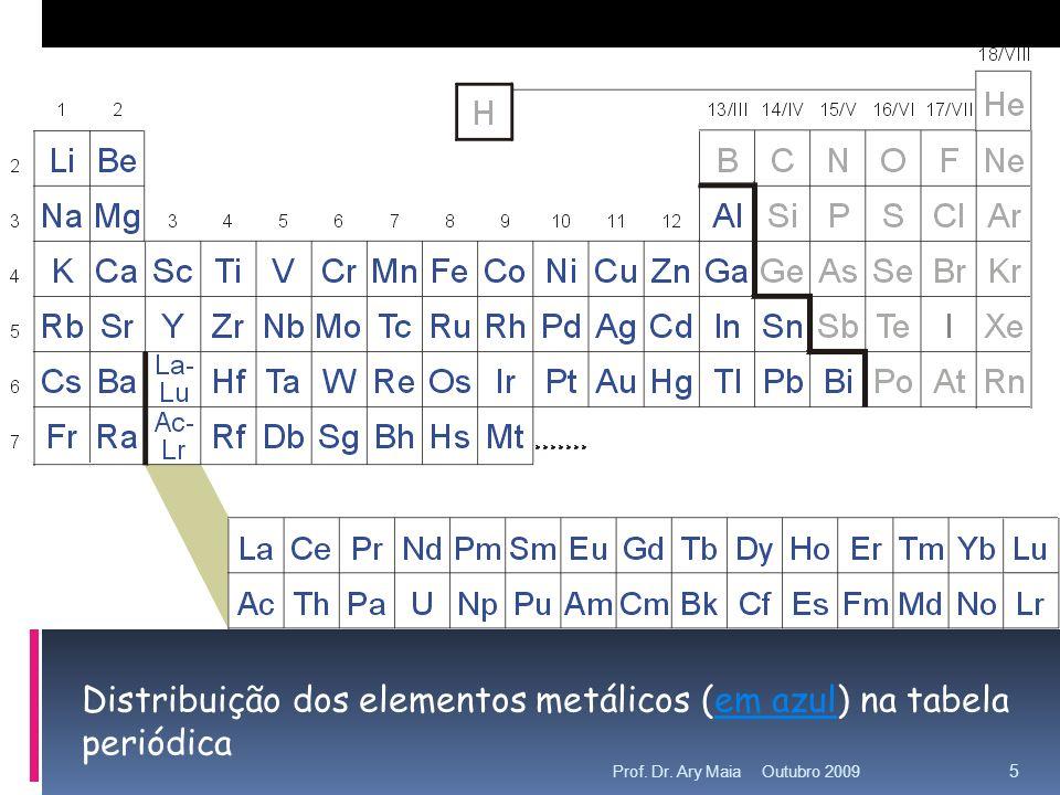 Distribuição dos elementos metálicos (em azul) na tabela periódica Outubro 2009 5 Prof.