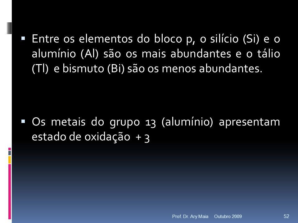 Entre os elementos do bloco p, o silício (Si) e o alumínio (Al) são os mais abundantes e o tálio (Tl) e bismuto (Bi) são os menos abundantes.