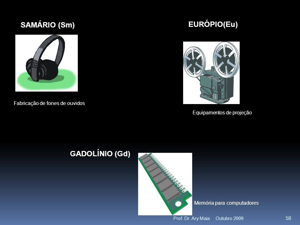 SAMÁRIO (Sm) Fabricação de fones de ouvidos EURÓPIO(Eu) Equipamentos de projeção GADOLÍNIO (Gd) Memória para computadores Outubro 2009 58 Prof.