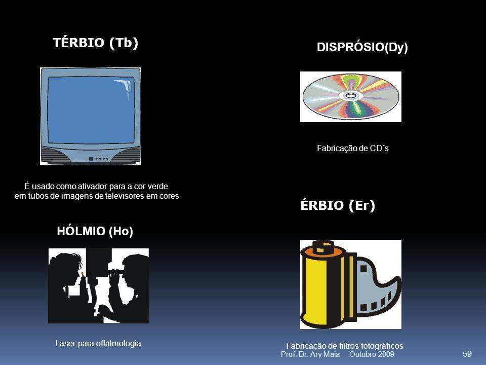 TÉRBIO (Tb) É usado como ativador para a cor verde em tubos de imagens de televisores em cores DISPRÓSIO(Dy) Fabricação de CD´s HÓLMIO (Ho) Laser para oftalmologia ÉRBIO (Er) Fabricação de filtros fotográficos Outubro 2009 59 Prof.