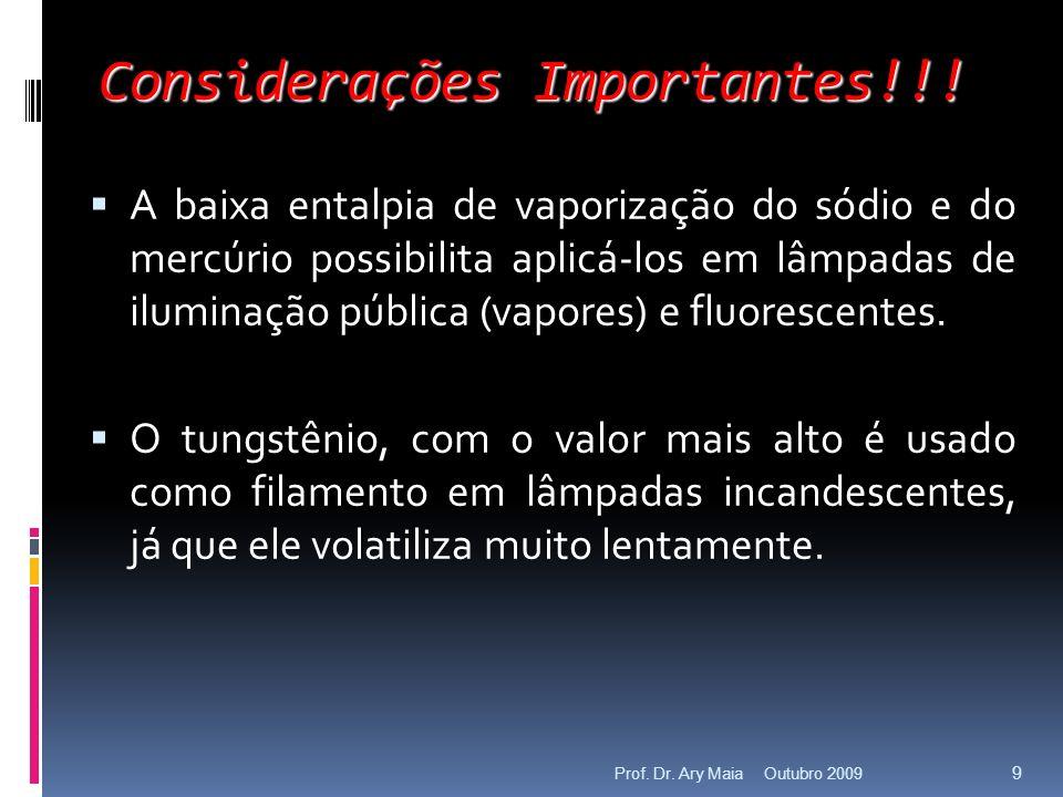 Considerações Importantes!!.