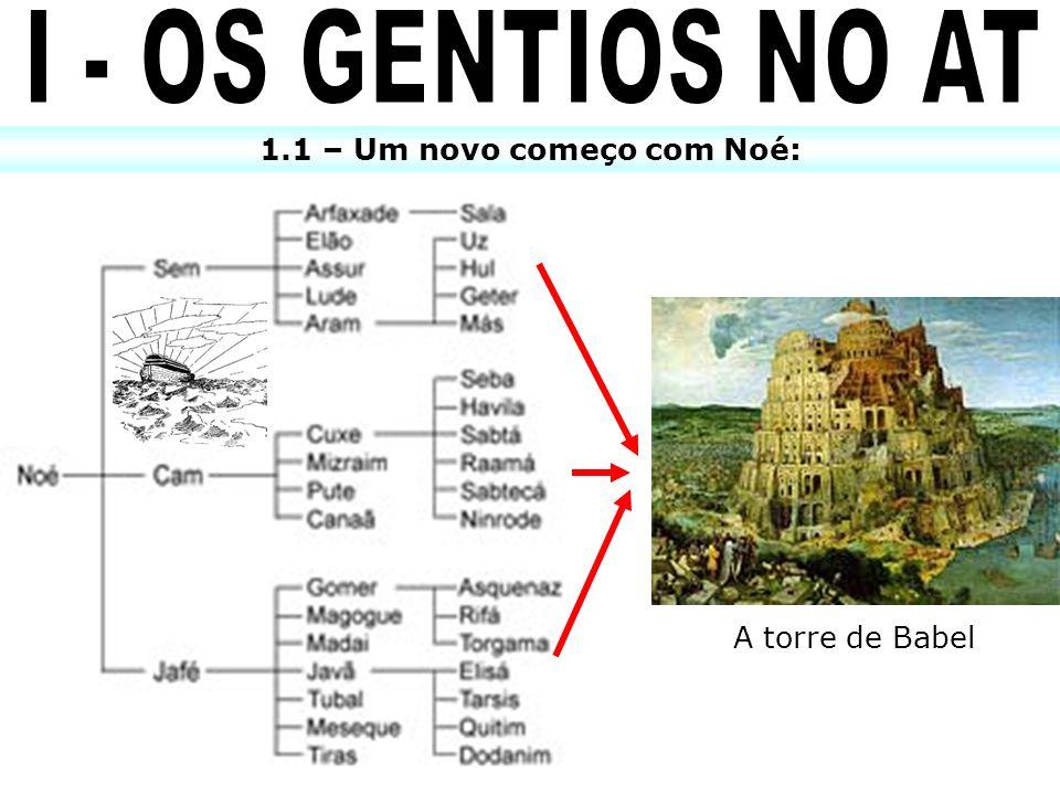 1.1 – Um novo começo com Noé: X A torre de Babel