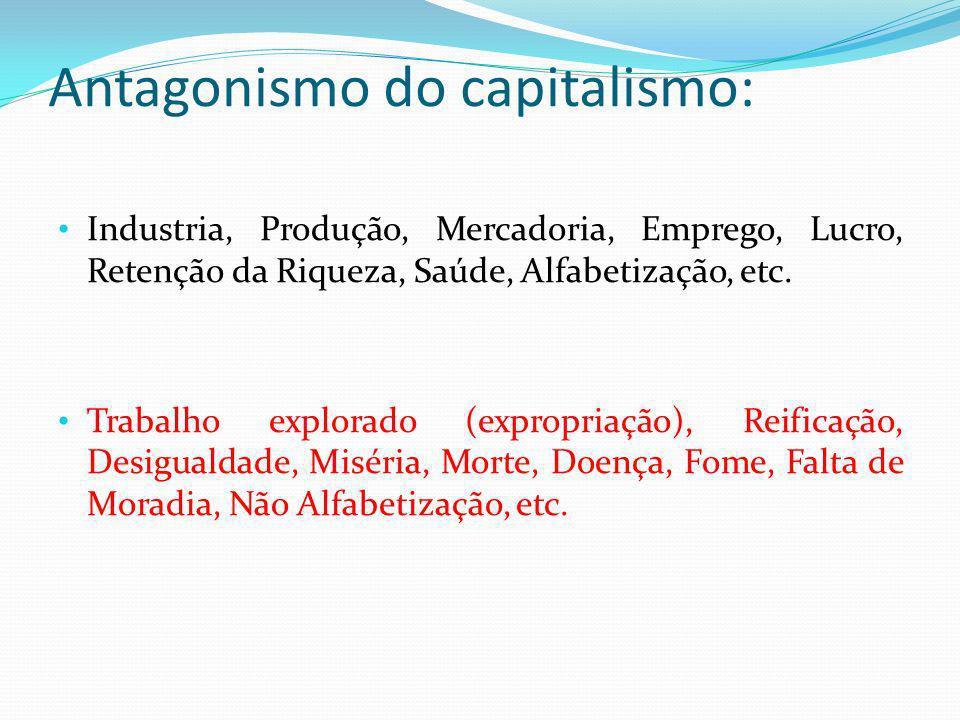 Antagonismo do capitalismo: Industria, Produção, Mercadoria, Emprego, Lucro, Retenção da Riqueza, Saúde, Alfabetização, etc. Trabalho explorado (expro