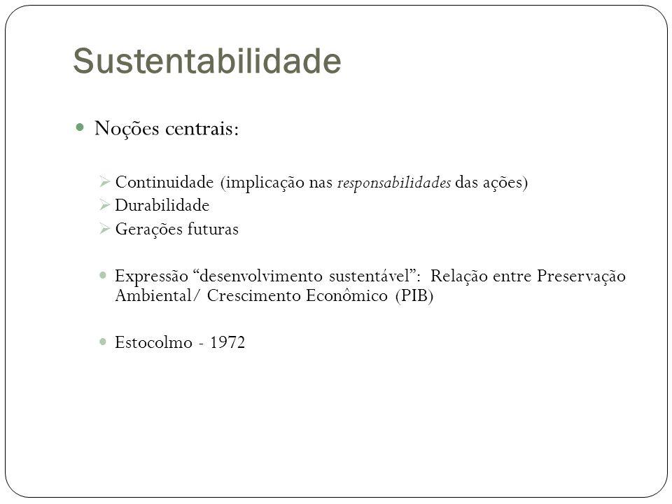 Sustentabilidade Noções centrais: Continuidade (implicação nas responsabilidades das ações) Durabilidade Gerações futuras Expressão desenvolvimento su