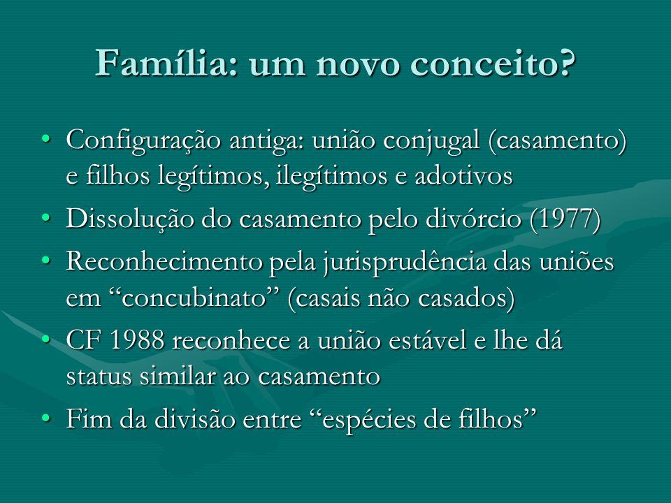 Família: um novo conceito? Configuração antiga: união conjugal (casamento) e filhos legítimos, ilegítimos e adotivosConfiguração antiga: união conjuga