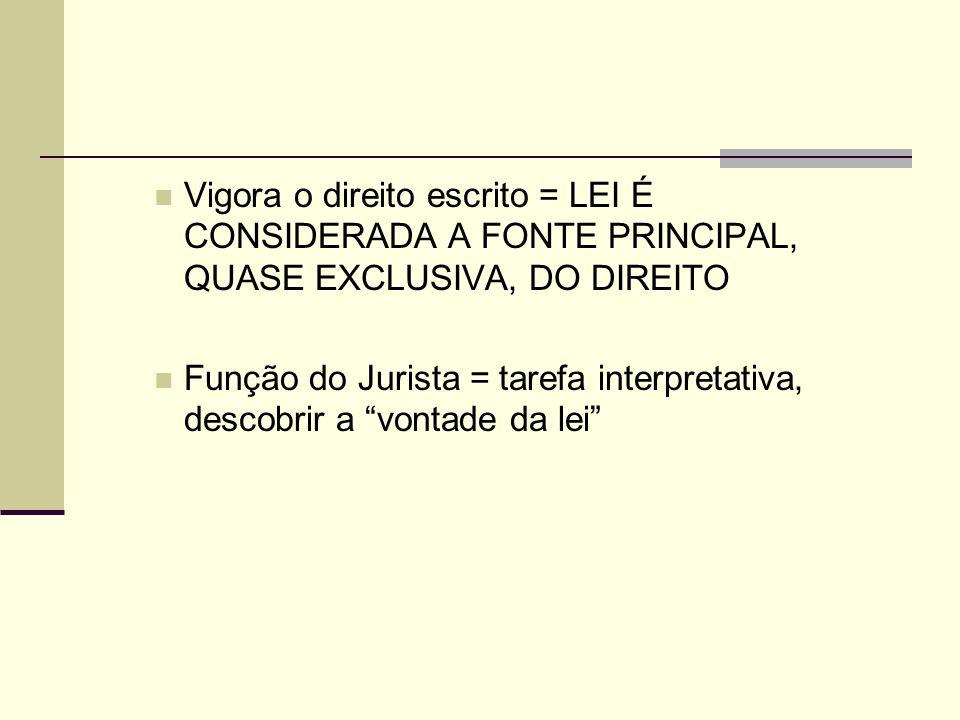 Vigora o direito escrito = LEI É CONSIDERADA A FONTE PRINCIPAL, QUASE EXCLUSIVA, DO DIREITO Função do Jurista = tarefa interpretativa, descobrir a von
