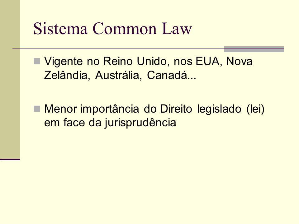 Sistema Common Law Vigente no Reino Unido, nos EUA, Nova Zelândia, Austrália, Canadá... Menor importância do Direito legislado (lei) em face da jurisp