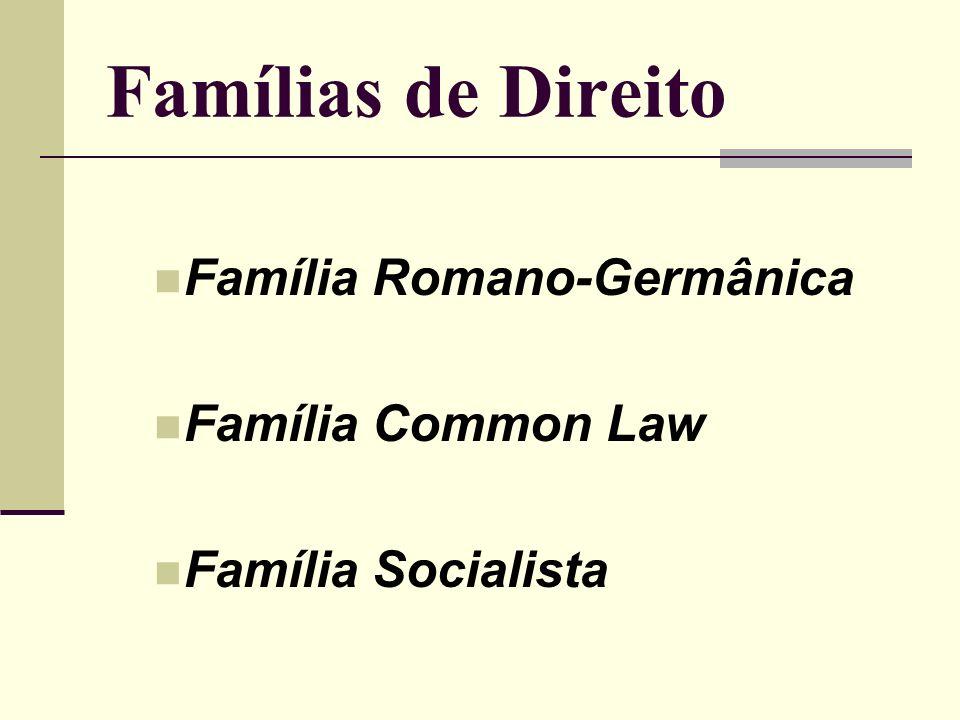 Famílias de Direito Família Romano-Germânica Família Common Law Família Socialista