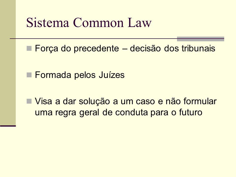 Sistema Common Law Força do precedente – decisão dos tribunais Formada pelos Juízes Visa a dar solução a um caso e não formular uma regra geral de con