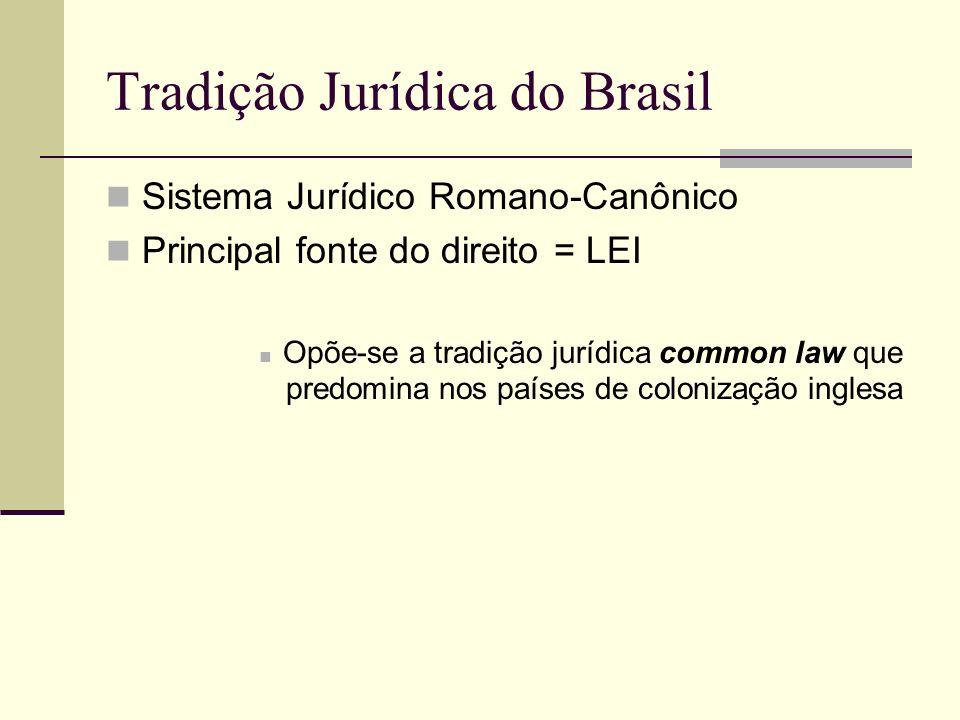 Sistema Jurídico Romano-Canônico Principal fonte do direito = LEI Opõe-se a tradição jurídica common law que predomina nos países de colonização ingle