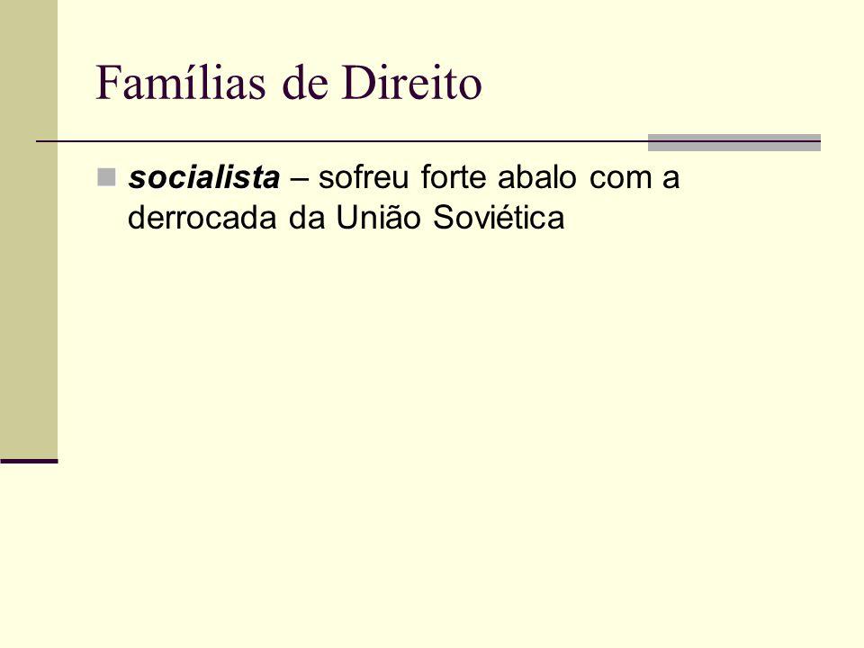 Famílias de Direito socialista socialista – sofreu forte abalo com a derrocada da União Soviética