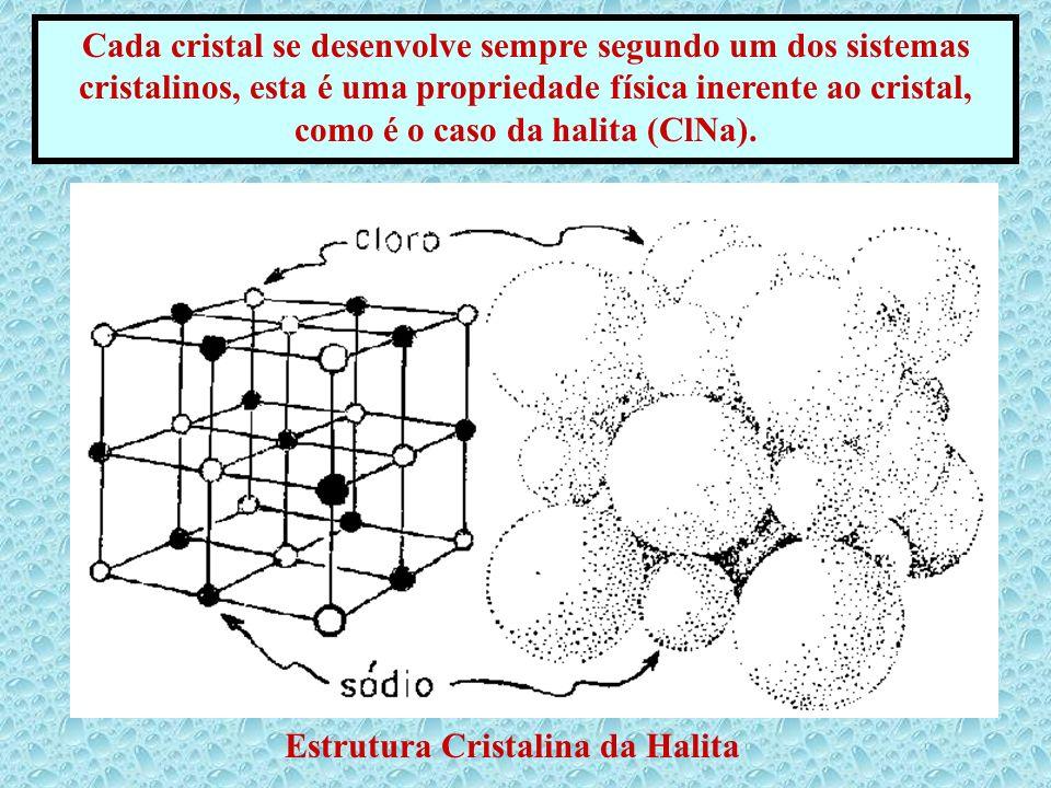Cada cristal se desenvolve sempre segundo um dos sistemas cristalinos, esta é uma propriedade física inerente ao cristal, como é o caso da halita (ClN