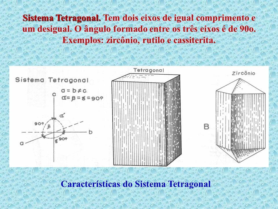 Sistema Tetragonal. Sistema Tetragonal. Tem dois eixos de igual comprimento e um desigual. O ângulo formado entre os três eixos é de 90o. Exemplos: zi