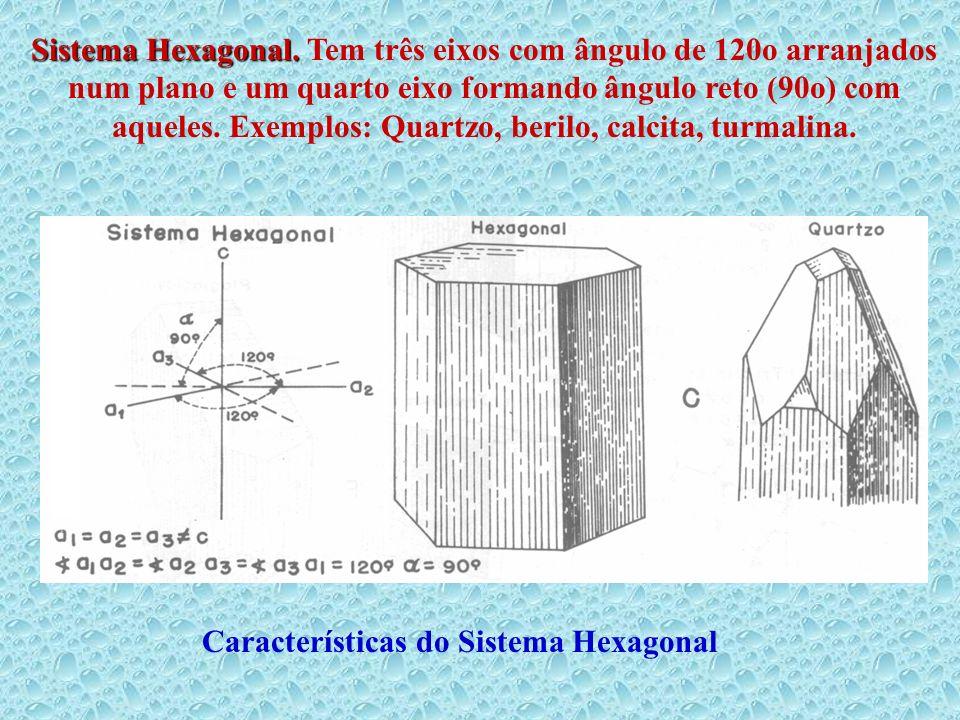 Sistema Hexagonal. Sistema Hexagonal. Tem três eixos com ângulo de 120o arranjados num plano e um quarto eixo formando ângulo reto (90o) com aqueles.