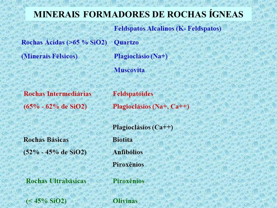 MINERAIS FORMADORES DE ROCHAS ÍGNEAS Feldspatos Alcalinos (K- Feldspatos) Rochas Ácidas (>65 % SiO2)Quartzo (Minerais Félsicos)Plagioclásio (Na+) Musc