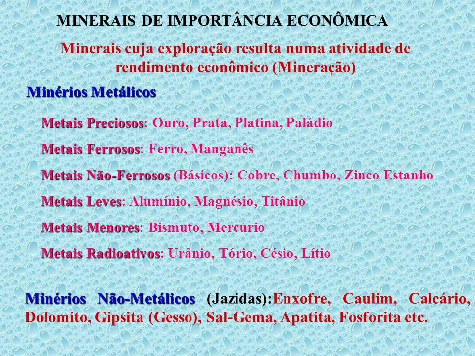 MINERAIS DE IMPORTÂNCIA ECONÔMICA Minerais cuja exploração resulta numa atividade de rendimento econômico (Mineração) Minérios Metálicos Metais Precio