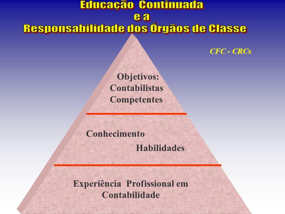 Objetivos: Contabilistas Competentes Conhecimento Habilidades Experiência Profissional em Contabilidade CFC - CRCs
