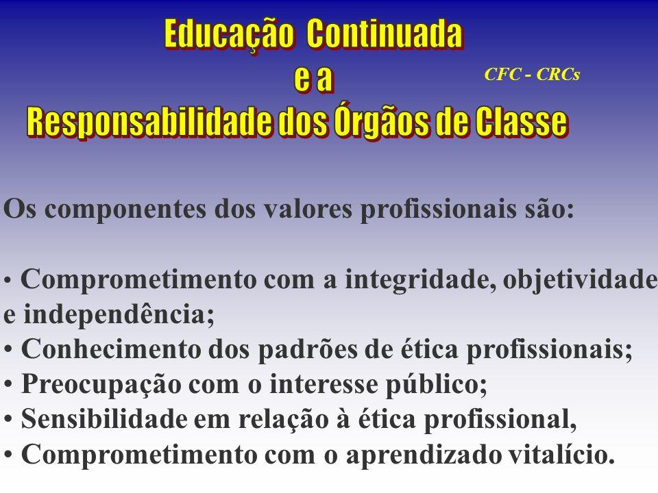 Os componentes dos valores profissionais são: Comprometimento com a integridade, objetividade e independência; Conhecimento dos padrões de ética profi