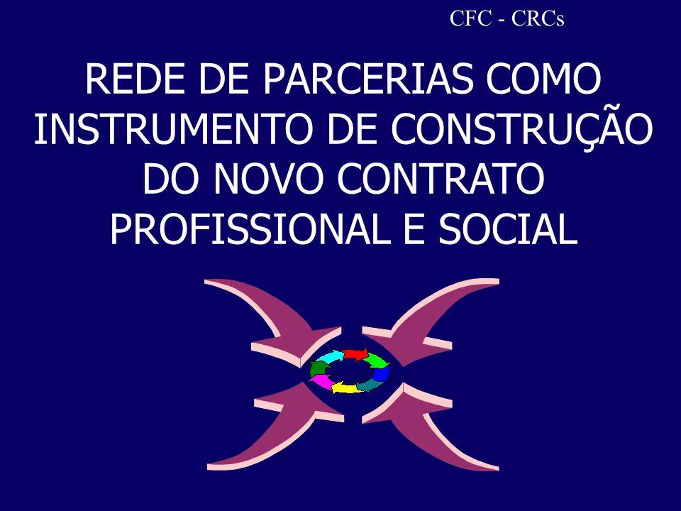 REDE DE PARCERIAS COMO INSTRUMENTO DE CONSTRUÇÃO DO NOVO CONTRATO PROFISSIONAL E SOCIAL CFC - CRCs