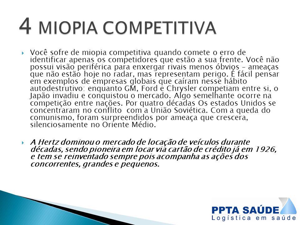 Você sofre de miopia competitiva quando comete o erro de identificar apenas os competidores que estão a sua frente. Você não possui visão periférica p