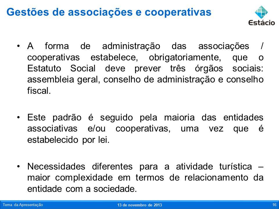 A forma de administração das associações / cooperativas estabelece, obrigatoriamente, que o Estatuto Social deve prever três órgãos sociais: assemblei