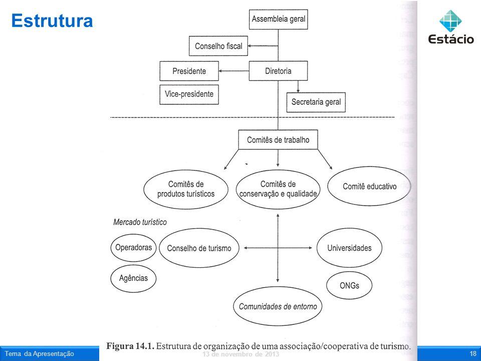 Estrutura 13 de novembro de 2013 Tema da Apresentação18