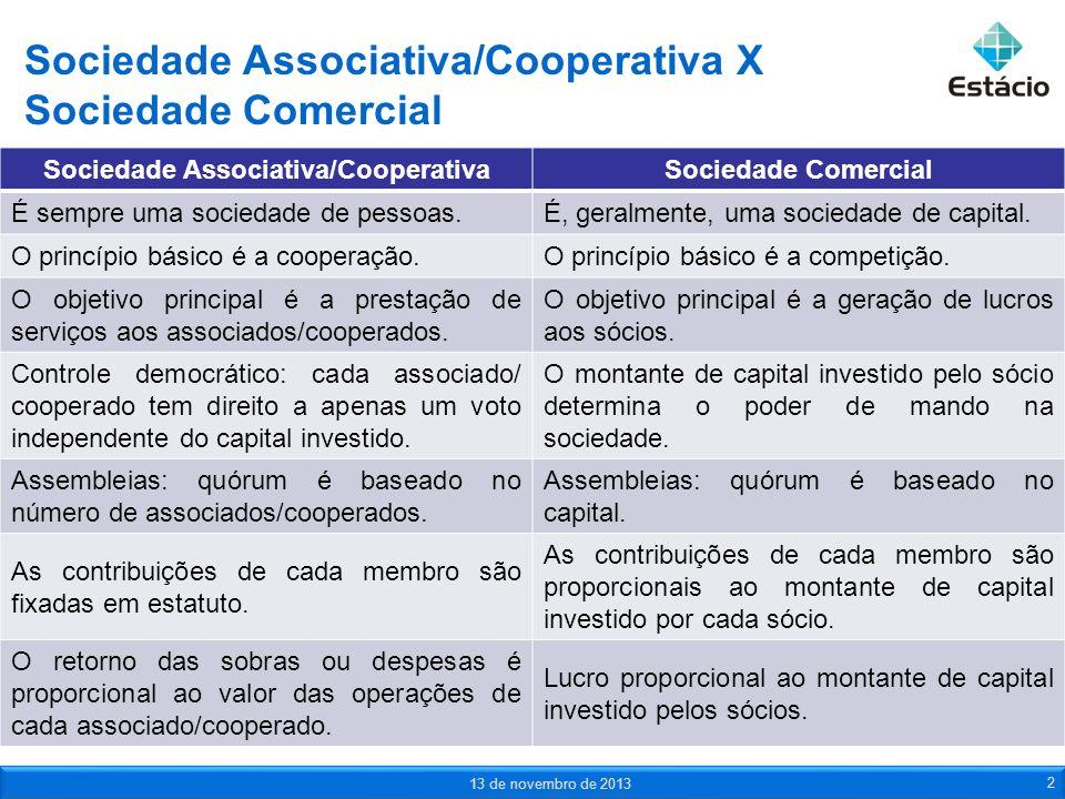 Sociedade Associativa/Cooperativa X Sociedade Comercial Sociedade Associativa/CooperativaSociedade Comercial É sempre uma sociedade de pessoas.É, gera