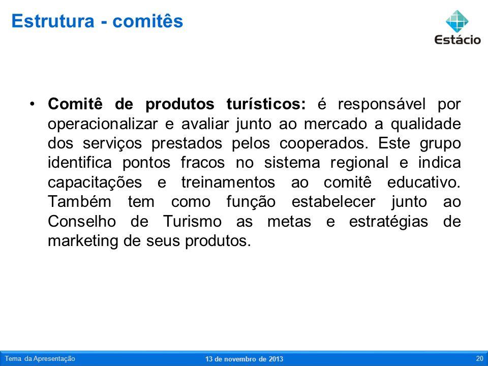 Comitê de produtos turísticos: é responsável por operacionalizar e avaliar junto ao mercado a qualidade dos serviços prestados pelos cooperados. Este