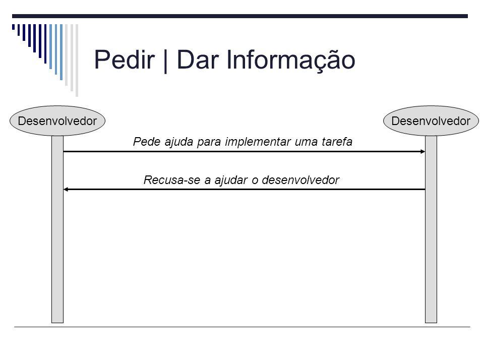 Pedir | Dar Informação Desenvolvedor Pede ajuda para implementar uma tarefa Recusa-se a ajudar o desenvolvedor
