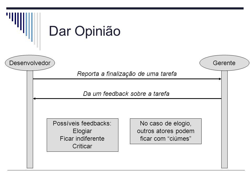 Dar Opinião DesenvolvedorGerente Reporta a finalização de uma tarefa Da um feedback sobre a tarefa Possíveis feedbacks: Elogiar Ficar indiferente Crit