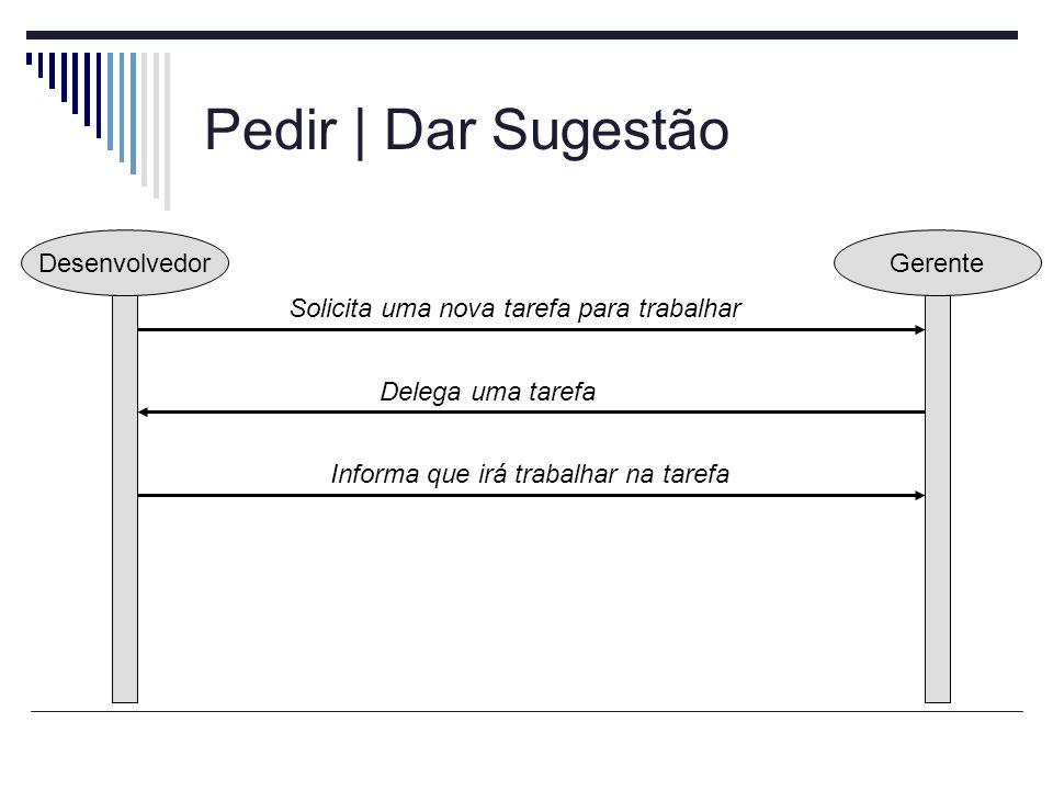 Pedir | Dar Sugestão DesenvolvedorGerente Solicita uma nova tarefa para trabalhar Delega uma tarefa Informa que irá trabalhar na tarefa