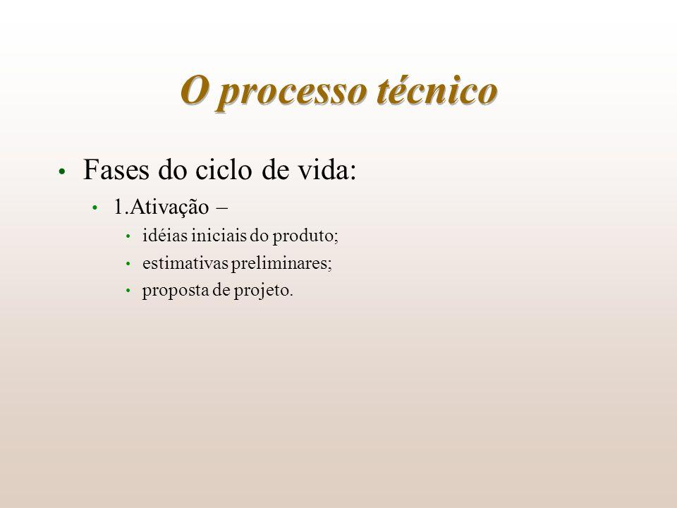 O processo técnico Fases do ciclo de vida: 1.Ativação – idéias iniciais do produto; estimativas preliminares; proposta de projeto.