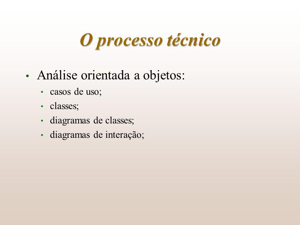 O processo técnico Análise orientada a objetos: casos de uso; classes; diagramas de classes; diagramas de interação;