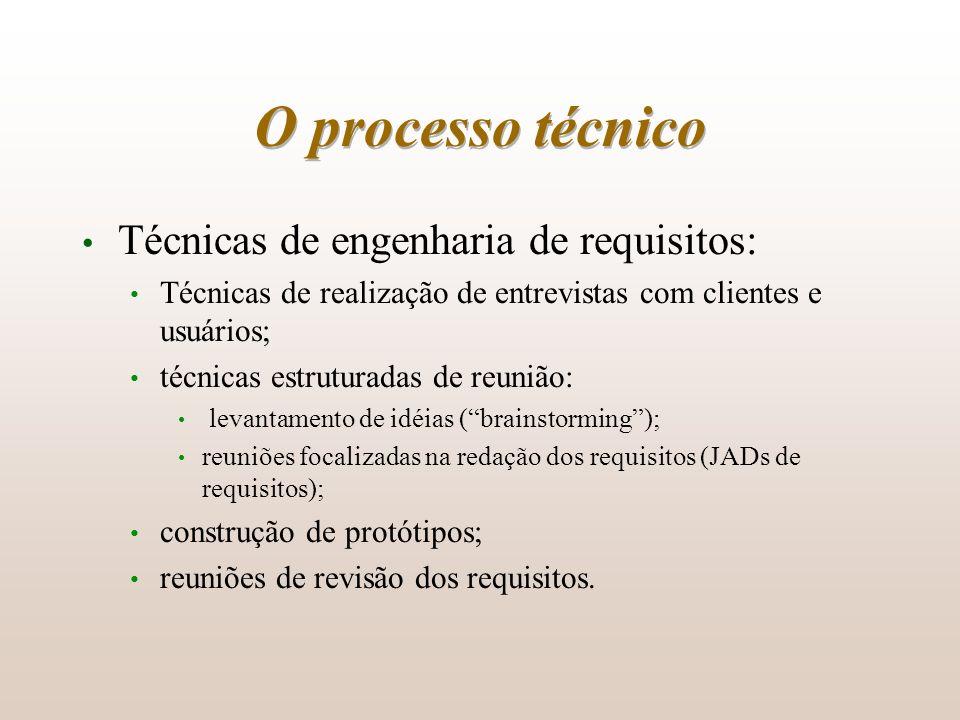 O processo técnico Técnicas de engenharia de requisitos: Técnicas de realização de entrevistas com clientes e usuários; técnicas estruturadas de reuni