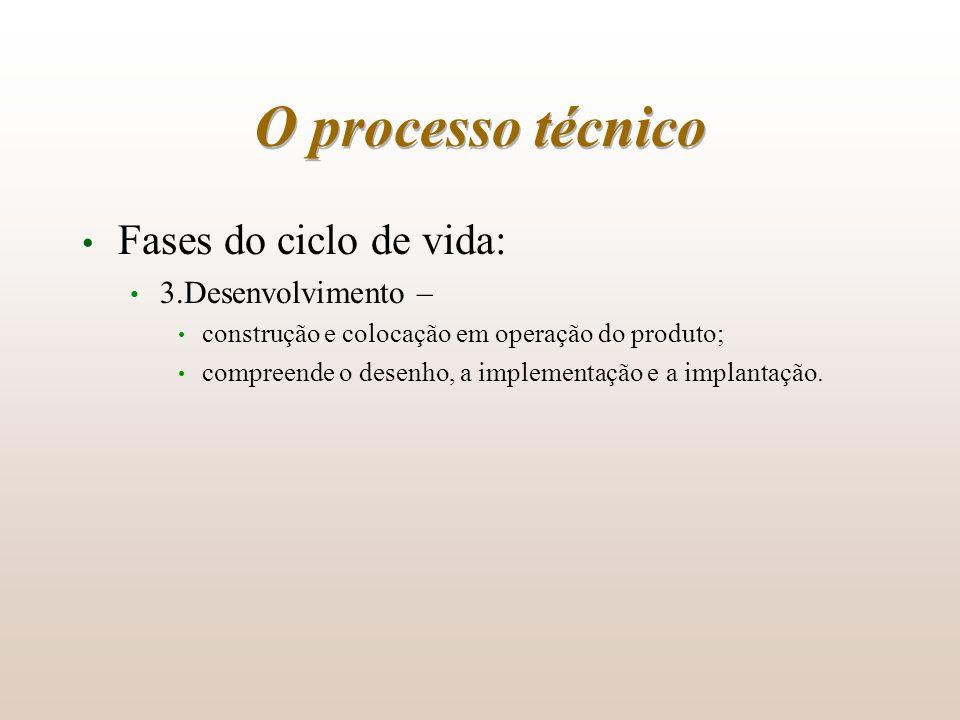 Fases do ciclo de vida: 3.Desenvolvimento – construção e colocação em operação do produto; compreende o desenho, a implementação e a implantação.