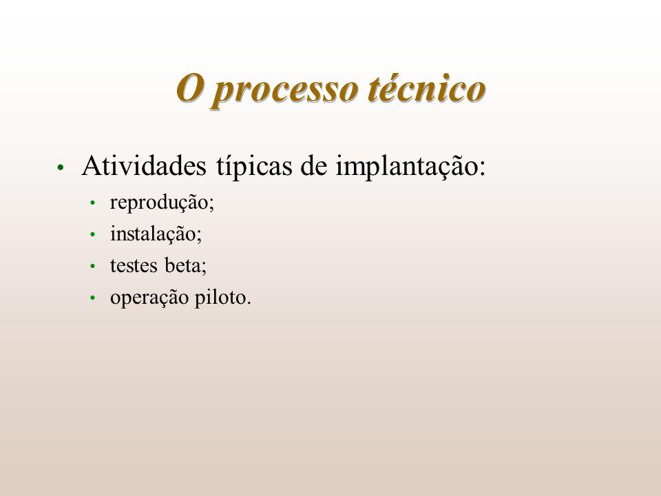 O processo técnico Atividades típicas de implantação: reprodução; instalação; testes beta; operação piloto.