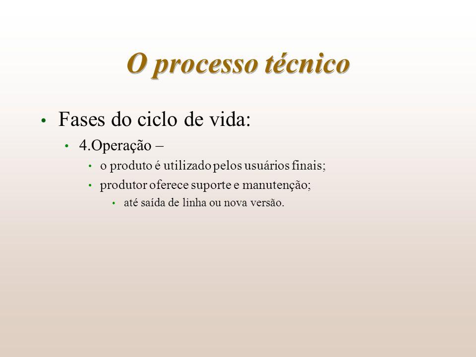 O processo técnico Fases do ciclo de vida: 4.Operação – o produto é utilizado pelos usuários finais; produtor oferece suporte e manutenção; até saída