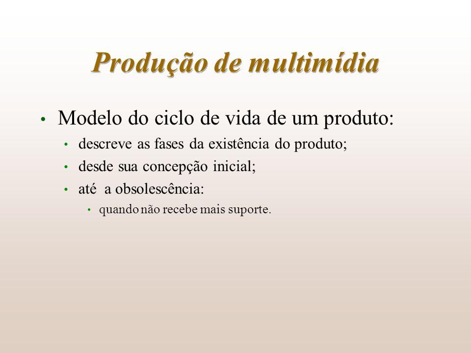 Produção de multimídia Modelo do ciclo de vida de um produto: descreve as fases da existência do produto; desde sua concepção inicial; até a obsolescê