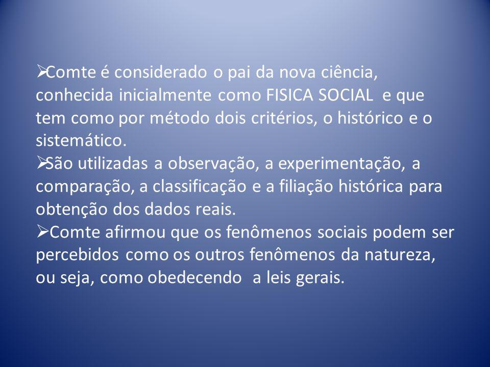 KARL MARX O Materialismo histórico