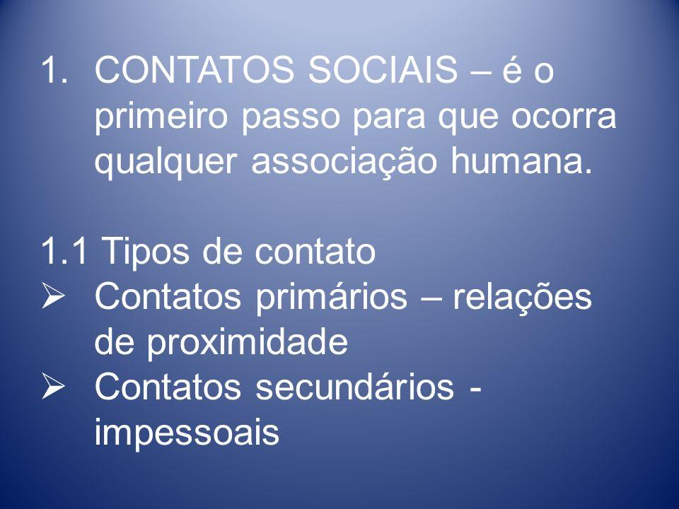 1.CONTATOS SOCIAIS – é o primeiro passo para que ocorra qualquer associação humana. 1.1 Tipos de contato Contatos primários – relações de proximidade