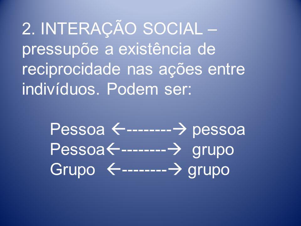 2. INTERAÇÃO SOCIAL – pressupõe a existência de reciprocidade nas ações entre indivíduos. Podem ser: Pessoa -------- pessoa Pessoa -------- grupo Grup
