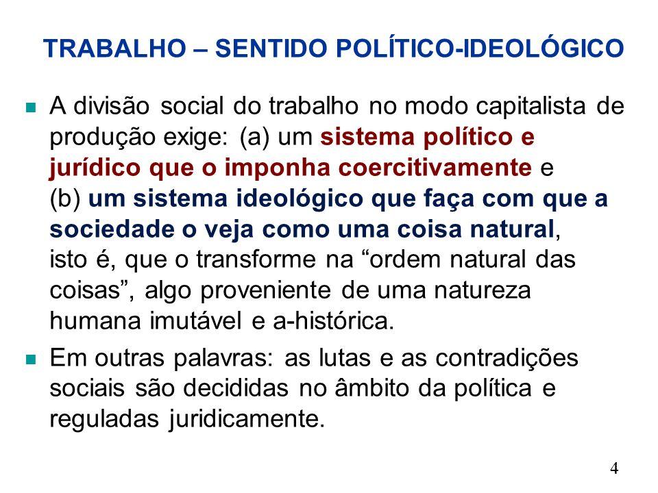 TRABALHO – SENTIDO POLÍTICO-IDEOLÓGICO A divisão social do trabalho no modo capitalista de produção exige: (a) um sistema político e jurídico que o im