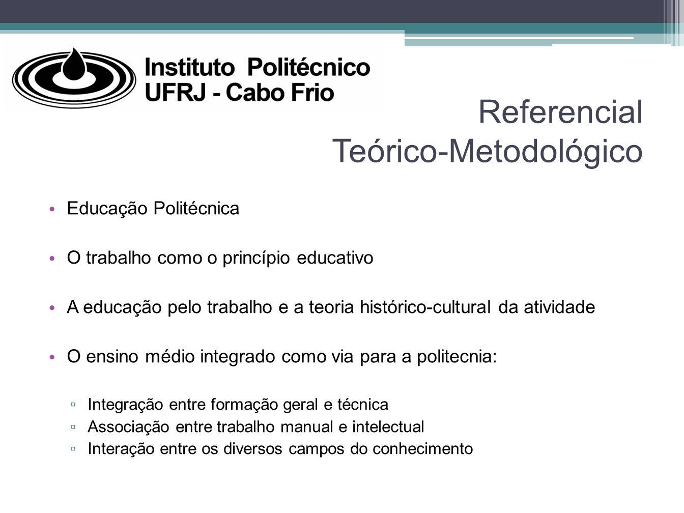 Referencial Teórico-Metodológico Educação Politécnica O trabalho como o princípio educativo A educação pelo trabalho e a teoria histórico-cultural da