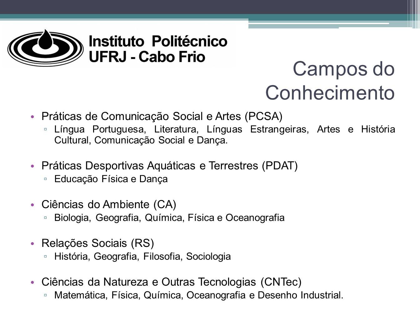 Campos do Conhecimento Práticas de Comunicação Social e Artes (PCSA) Língua Portuguesa, Literatura, Línguas Estrangeiras, Artes e História Cultural, C