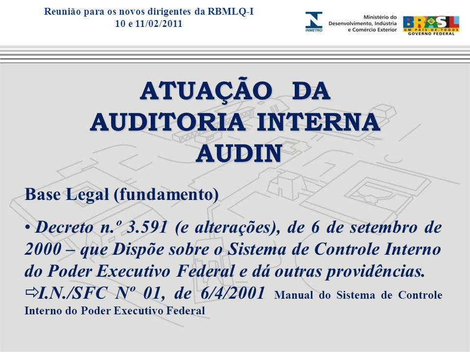 ATUAÇÃO DA AUDITORIA INTERNA AUDIN AUDIN Base Legal (fundamento) Decreto n.º 3.591 (e alterações), de 6 de setembro de 2000 – que Dispõe sobre o Siste