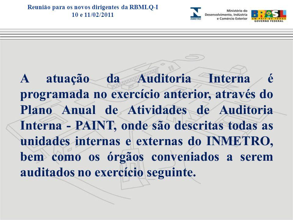 A atuação da Auditoria Interna é programada no exercício anterior, através do Plano Anual de Atividades de Auditoria Interna - PAINT, onde são descrit